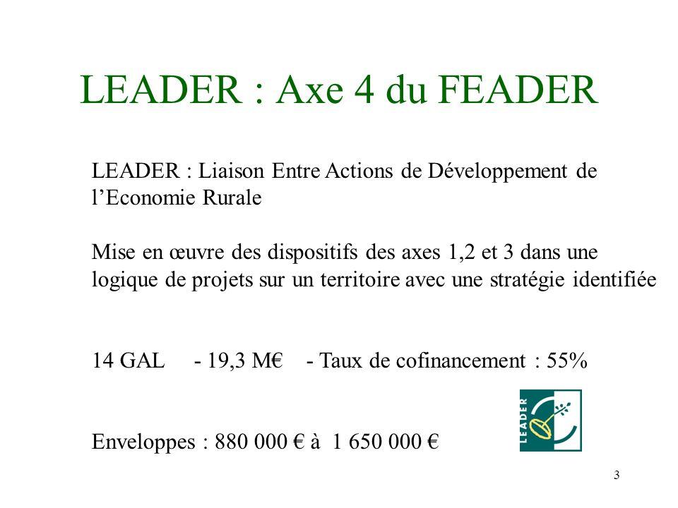 3 LEADER : Axe 4 du FEADER LEADER : Liaison Entre Actions de Développement de lEconomie Rurale Mise en œuvre des dispositifs des axes 1,2 et 3 dans une logique de projets sur un territoire avec une stratégie identifiée 14 GAL - 19,3 M - Taux de cofinancement : 55% Enveloppes : 880 000 à 1 650 000