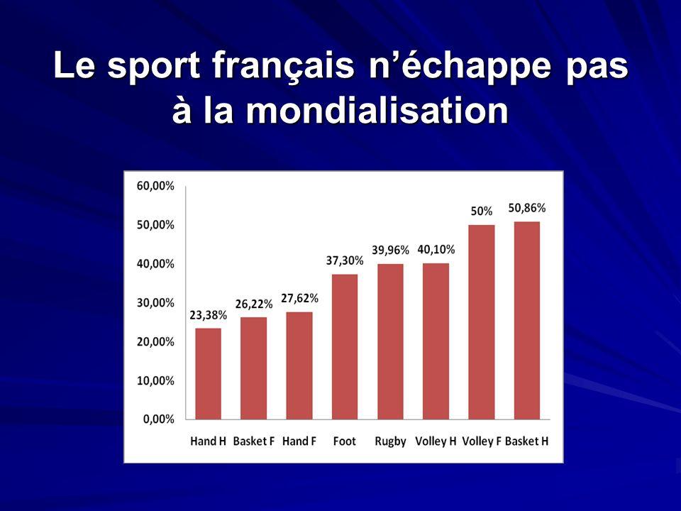 Le sport français néchappe pas à la mondialisation