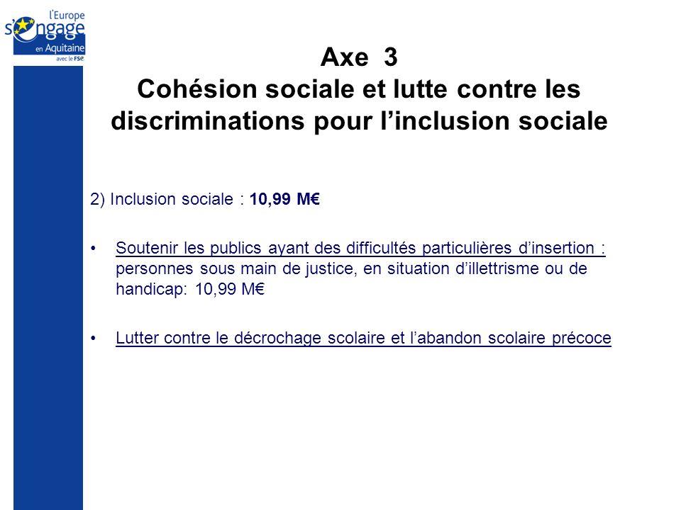 Axe 3 Cohésion sociale et lutte contre les discriminations pour linclusion sociale 2) Inclusion sociale : 10,99 M Soutenir les publics ayant des diffi