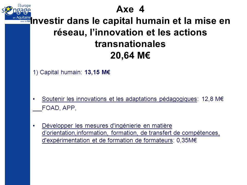 Axe 4 Investir dans le capital humain et la mise en réseau, linnovation et les actions transnationales 20,64 M 1) Capital humain: 13,15 M Soutenir les