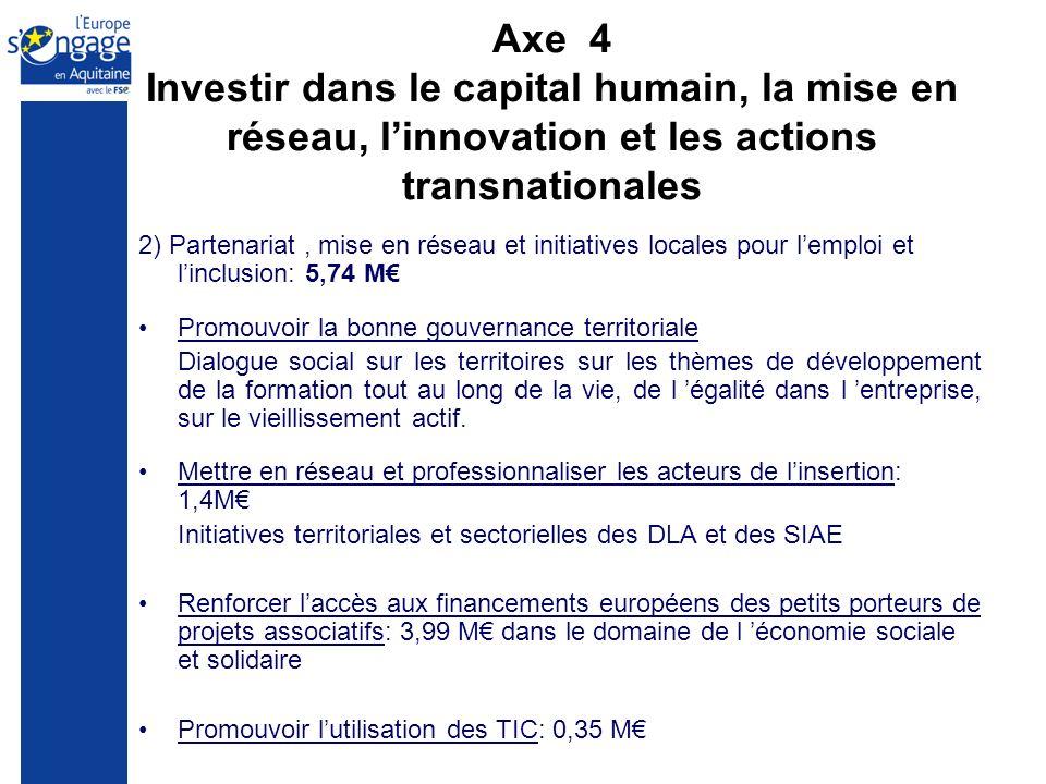 Axe 4 Investir dans le capital humain, la mise en réseau, linnovation et les actions transnationales 2) Partenariat, mise en réseau et initiatives loc