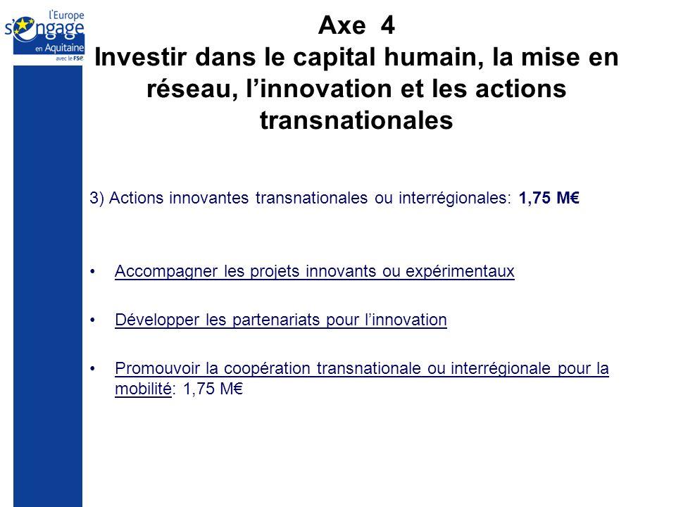 Axe 4 Investir dans le capital humain, la mise en réseau, linnovation et les actions transnationales 3) Actions innovantes transnationales ou interrég