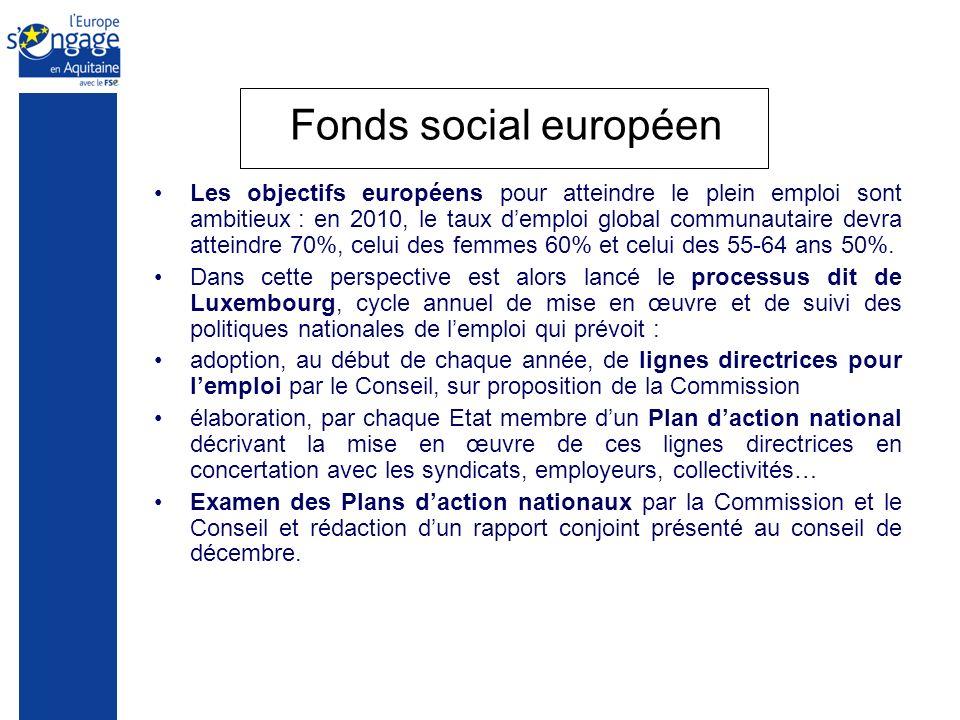 Fonds social européen Les objectifs européens pour atteindre le plein emploi sont ambitieux : en 2010, le taux demploi global communautaire devra atteindre 70%, celui des femmes 60% et celui des 55-64 ans 50%.
