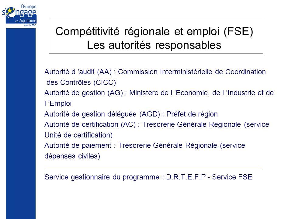 Compétitivité régionale et emploi (FSE) Les autorités responsables Autorité d audit (AA) : Commission Interministérielle de Coordination des Contrôles (CICC) Autorité de gestion (AG) : Ministère de l Economie, de l Industrie et de l Emploi Autorité de gestion déléguée (AGD) : Préfet de région Autorité de certification (AC) : Trésorerie Générale Régionale (service Unité de certification) Autorité de paiement : Trésorerie Générale Régionale (service dépenses civiles) ______________________________________________________ Service gestionnaire du programme : D.R.T.E.F.P - Service FSE