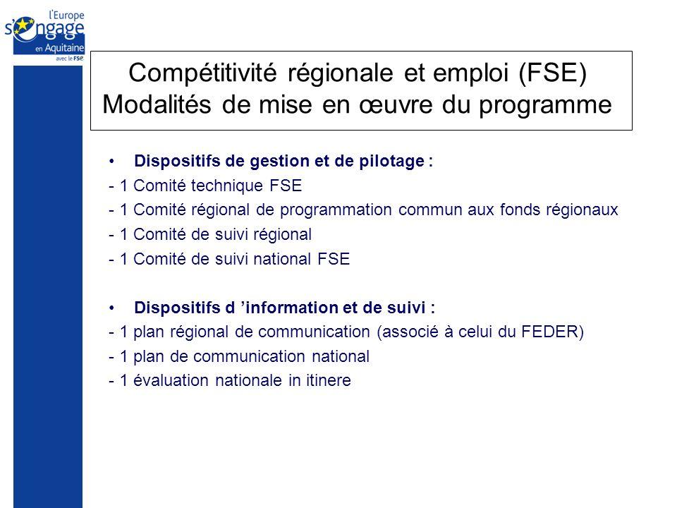 Compétitivité régionale et emploi (FSE) Modalités de mise en œuvre du programme Dispositifs de gestion et de pilotage : - 1 Comité technique FSE - 1 C