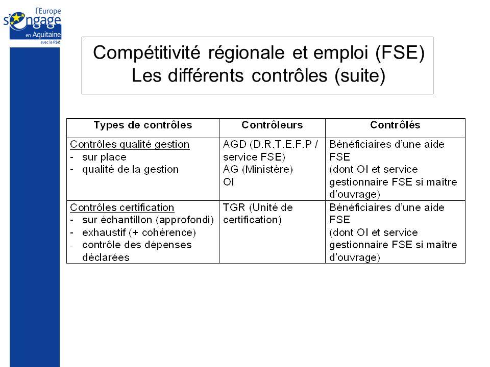 Compétitivité régionale et emploi (FSE) Les différents contrôles (suite)