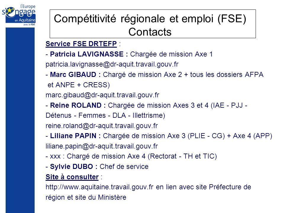 Compétitivité régionale et emploi (FSE) Contacts Service FSE DRTEFP : - Patricia LAVIGNASSE : Chargée de mission Axe 1 patricia.lavignasse@dr-aquit.travail.gouv.fr - Marc GIBAUD : Chargé de mission Axe 2 + tous les dossiers AFPA et ANPE + CRESS) marc.gibaud@dr-aquit.travail.gouv.fr - Reine ROLAND : Chargée de mission Axes 3 et 4 (IAE - PJJ - Détenus - Femmes - DLA - Illettrisme) reine.roland@dr-aquit.travail.gouv.fr - Liliane PAPIN : Chargée de mission Axe 3 (PLIE - CG) + Axe 4 (APP) liliane.papin@dr-aquit.travail.gouv.fr - xxx : Chargé de mission Axe 4 (Rectorat - TH et TIC) - Sylvie DUBO : Chef de service Site à consulter : http://www.aquitaine.travail.gouv.fr en lien avec site Préfecture de région et site du Ministère