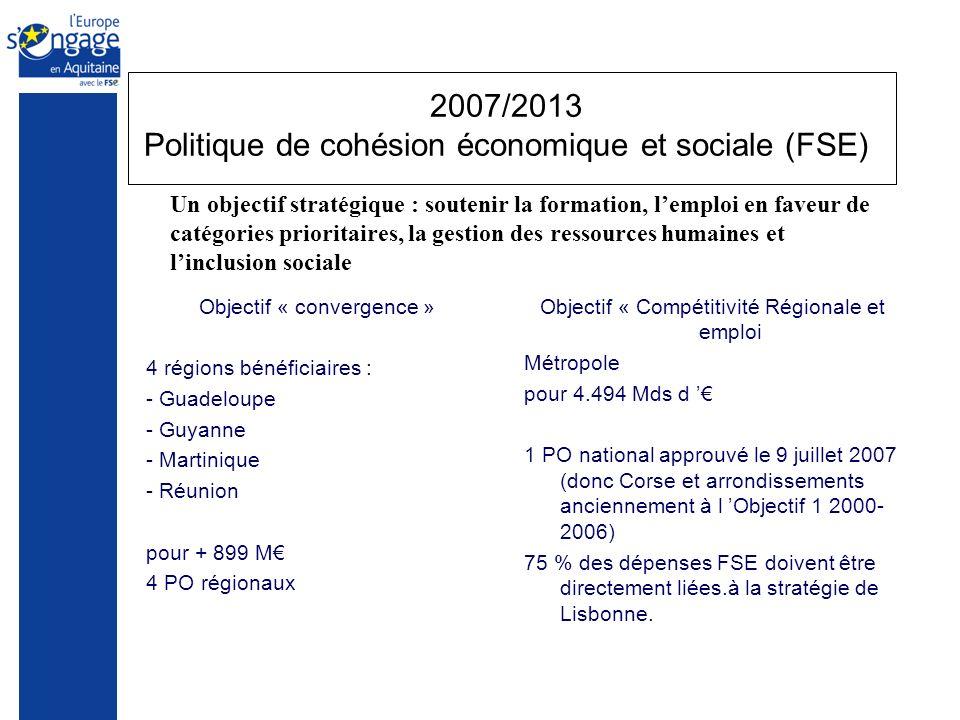 2007/2013 Politique de cohésion économique et sociale (FSE) Objectif « convergence » 4 régions bénéficiaires : - Guadeloupe - Guyanne - Martinique - Réunion pour + 899 M 4 PO régionaux Objectif « Compétitivité Régionale et emploi Métropole pour 4.494 Mds d 1 PO national approuvé le 9 juillet 2007 (donc Corse et arrondissements anciennement à l Objectif 1 2000- 2006) 75 % des dépenses FSE doivent être directement liées.à la stratégie de Lisbonne.