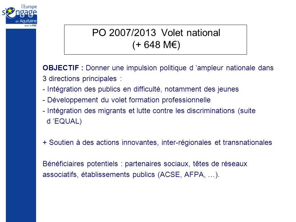 PO 2007/2013 Volet national (+ 648 M) OBJECTIF : Donner une impulsion politique d ampleur nationale dans 3 directions principales : - Intégration des publics en difficulté, notamment des jeunes - Développement du volet formation professionnelle - Intégration des migrants et lutte contre les discriminations (suite d EQUAL) + Soutien à des actions innovantes, inter-régionales et transnationales Bénéficiaires potentiels : partenaires sociaux, têtes de réseaux associatifs, établissements publics (ACSE, AFPA, …).