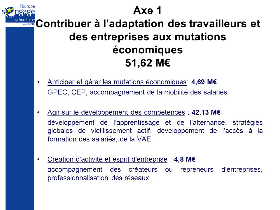 Axe 1 Contribuer à ladaptation des travailleurs et des entreprises aux mutations économiques 51,62 M Anticiper et gérer les mutations économiques: 4,69 M GPEC, CEP, accompagnement de la mobilité des salariés.