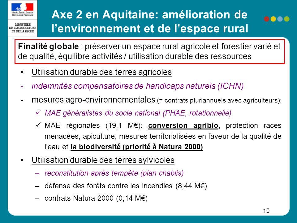 10 Axe 2 en Aquitaine: amélioration de lenvironnement et de lespace rural Utilisation durable des terres agricoles -indemnités compensatoires de handi