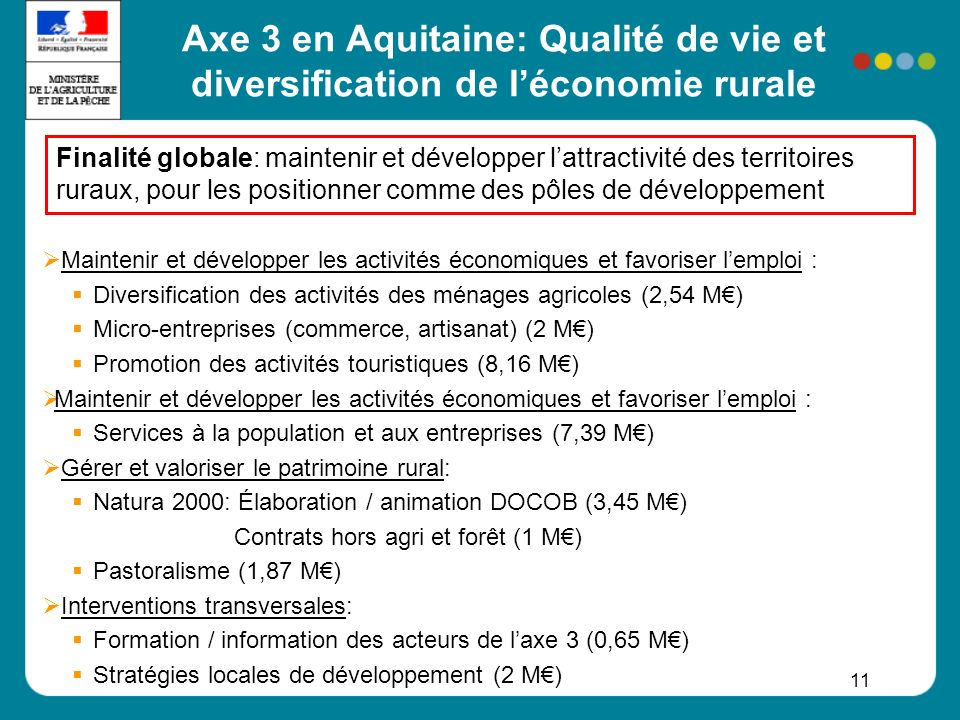 11 Axe 3 en Aquitaine: Qualité de vie et diversification de léconomie rurale Finalité globale: maintenir et développer lattractivité des territoires r