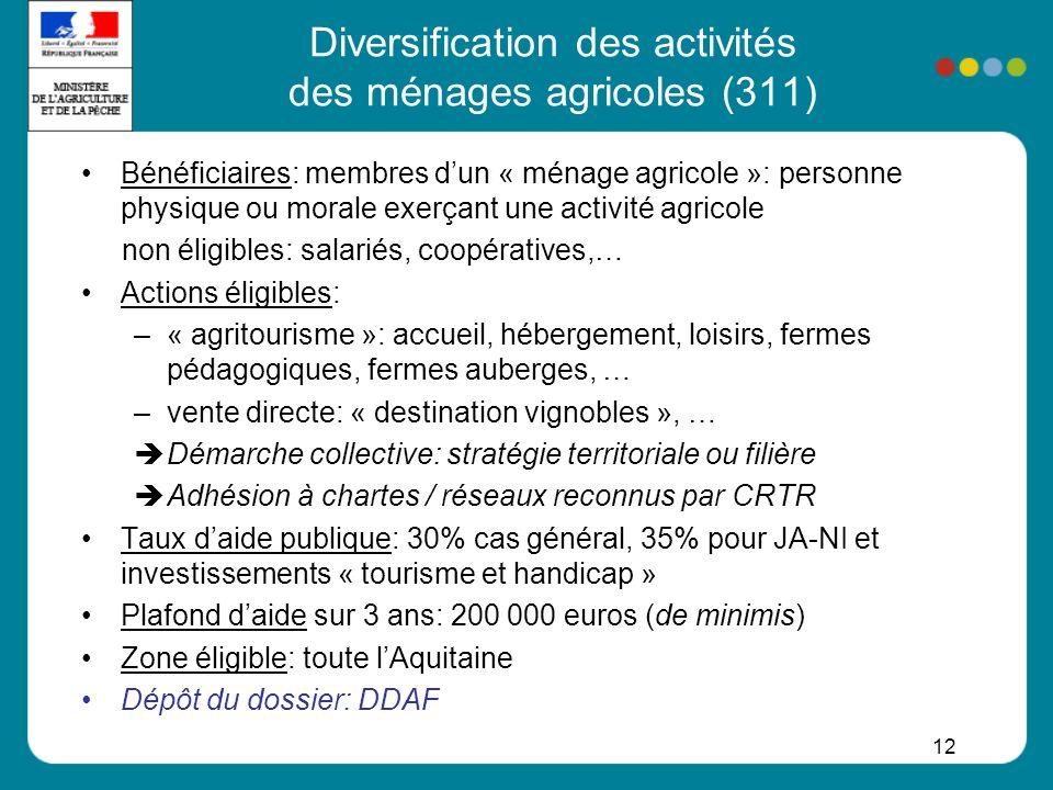 12 Diversification des activités des ménages agricoles (311) Bénéficiaires: membres dun « ménage agricole »: personne physique ou morale exerçant une