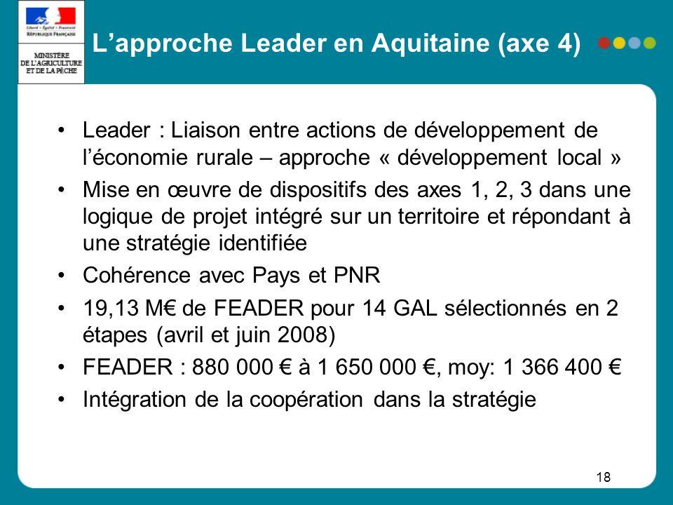 18 Lapproche Leader en Aquitaine (axe 4) Leader : Liaison entre actions de développement de léconomie rurale – approche « développement local » Mise e