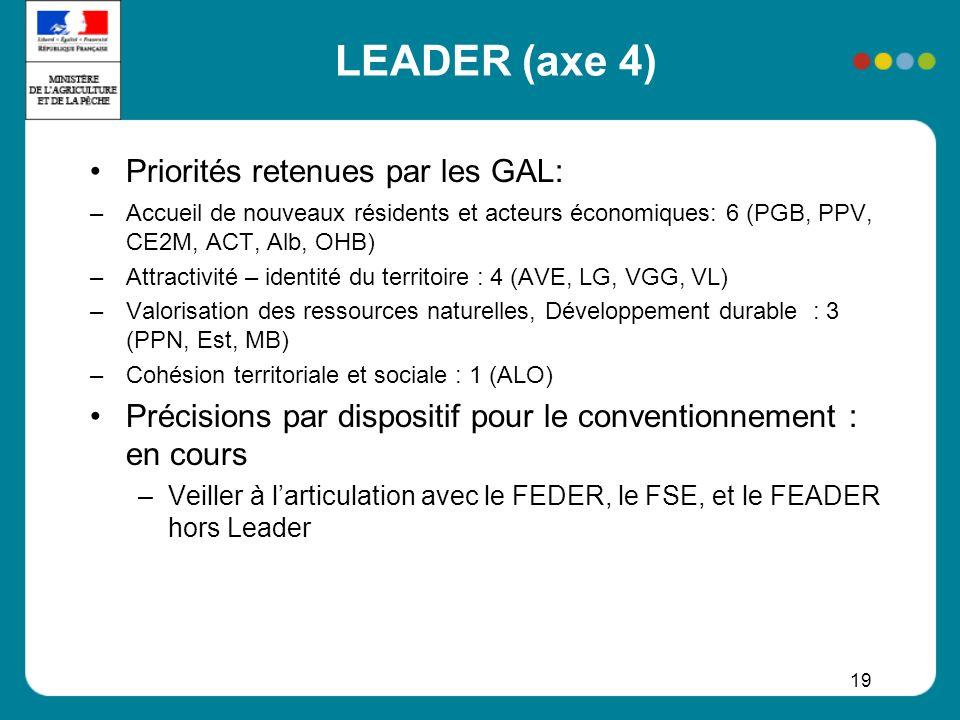 19 LEADER (axe 4) Priorités retenues par les GAL: –Accueil de nouveaux résidents et acteurs économiques: 6 (PGB, PPV, CE2M, ACT, Alb, OHB) –Attractivi