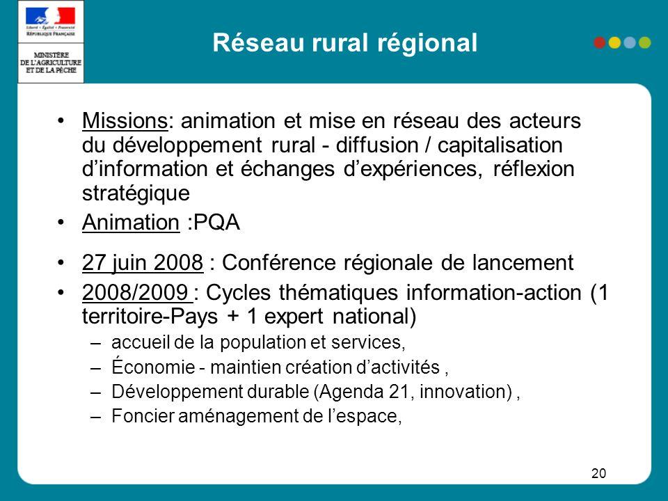 20 Réseau rural régional Missions: animation et mise en réseau des acteurs du développement rural - diffusion / capitalisation dinformation et échange