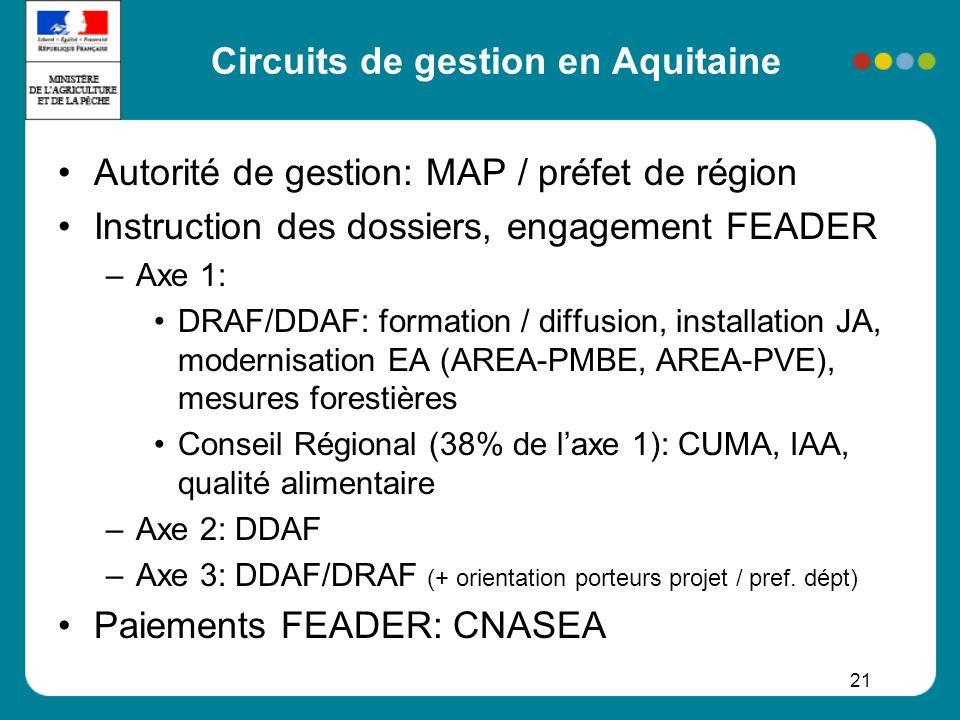 21 Circuits de gestion en Aquitaine Autorité de gestion: MAP / préfet de région Instruction des dossiers, engagement FEADER –Axe 1: DRAF/DDAF: formati