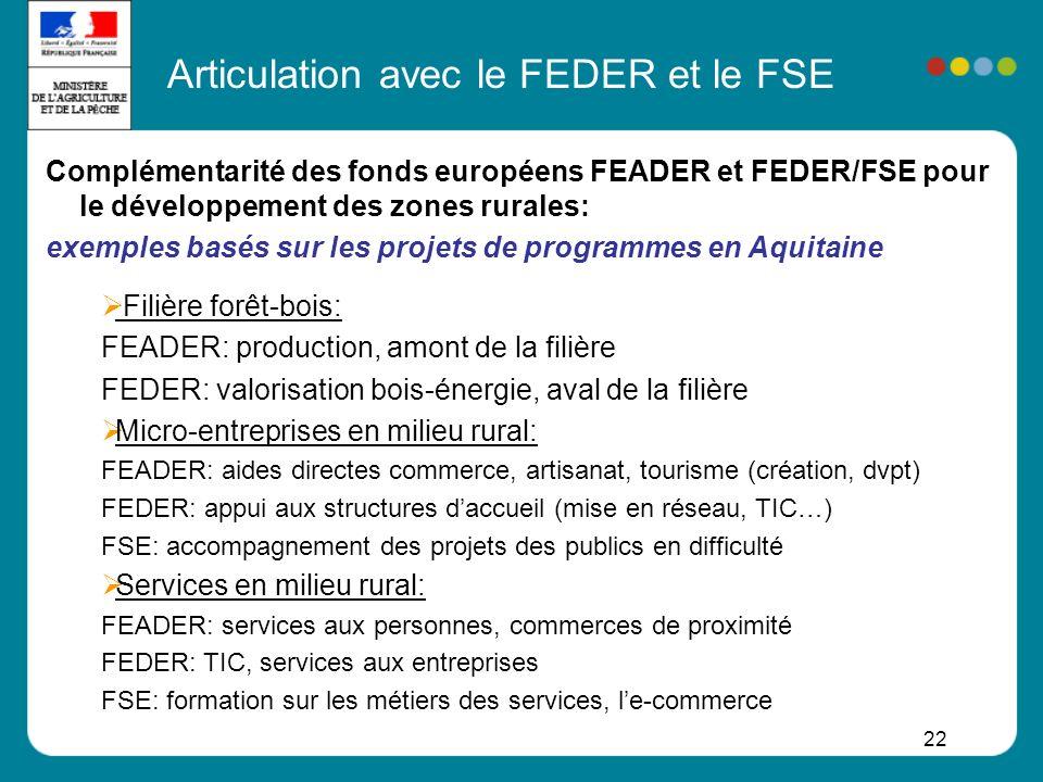 22 Complémentarité des fonds européens FEADER et FEDER/FSE pour le développement des zones rurales: exemples basés sur les projets de programmes en Aq