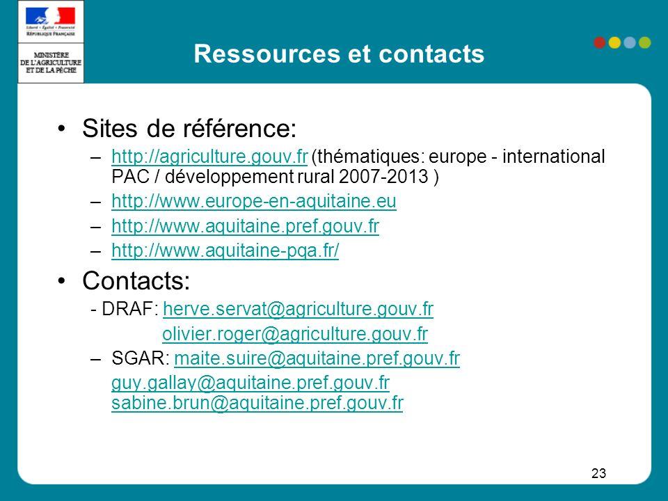 23 Ressources et contacts Sites de référence: –http://agriculture.gouv.fr (thématiques: europe - international PAC / développement rural 2007-2013 )ht