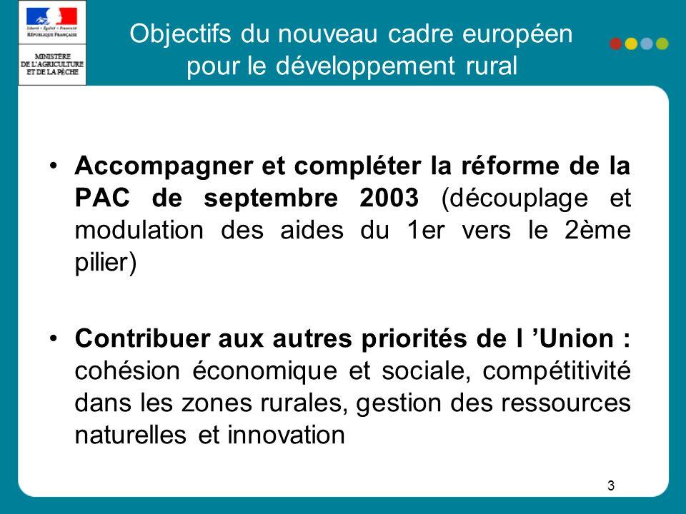 3 Objectifs du nouveau cadre européen pour le développement rural Accompagner et compléter la réforme de la PAC de septembre 2003 (découplage et modul