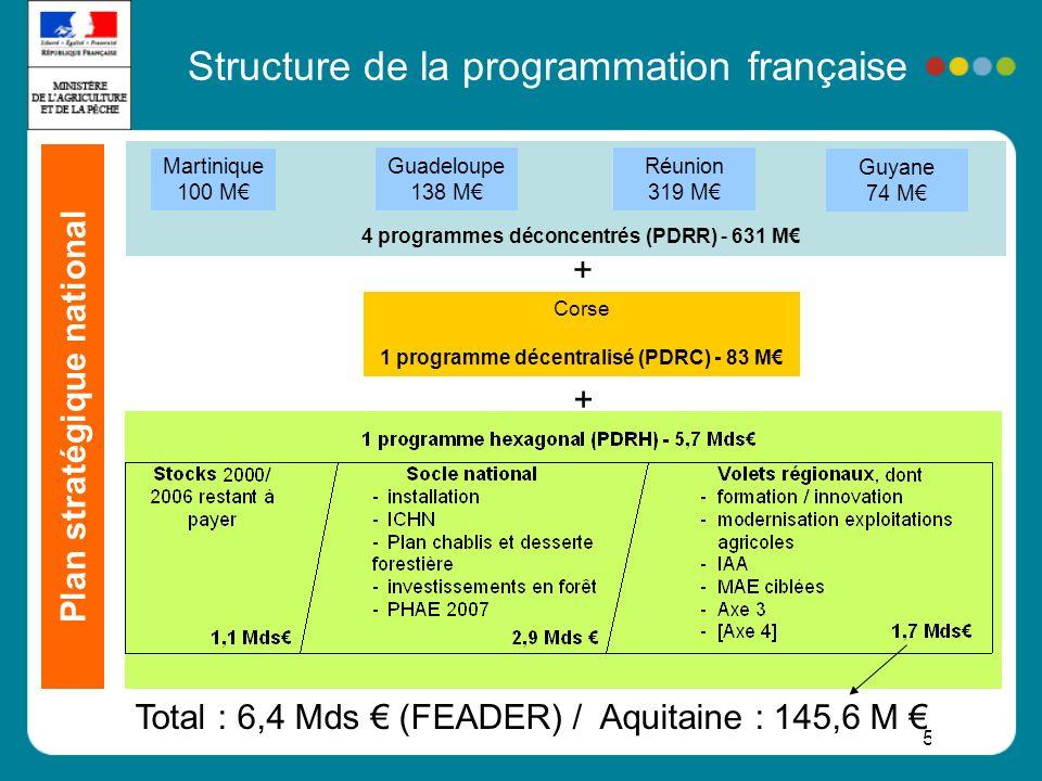 5 Structure de la programmation française Corse 1 programme décentralisé (PDRC) - 83 M + + 4 programmes déconcentrés (PDRR) - 631 M Martinique 100 M G