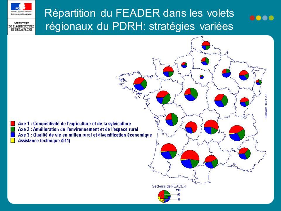 7 Répartition du FEADER dans les volets régionaux du PDRH: stratégies variées