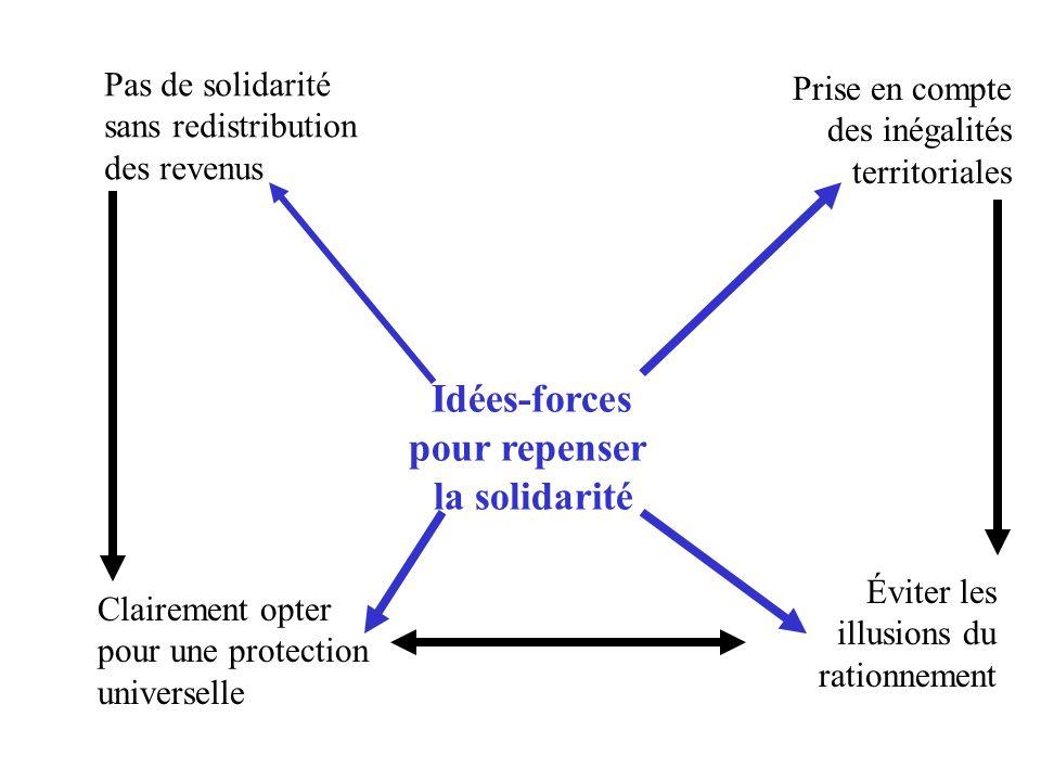 Idées-forces pour repenser la solidarité Pas de solidarité sans redistribution des revenus Prise en compte des inégalités territoriales Clairement opter pour une protection universelle Éviter les illusions du rationnement