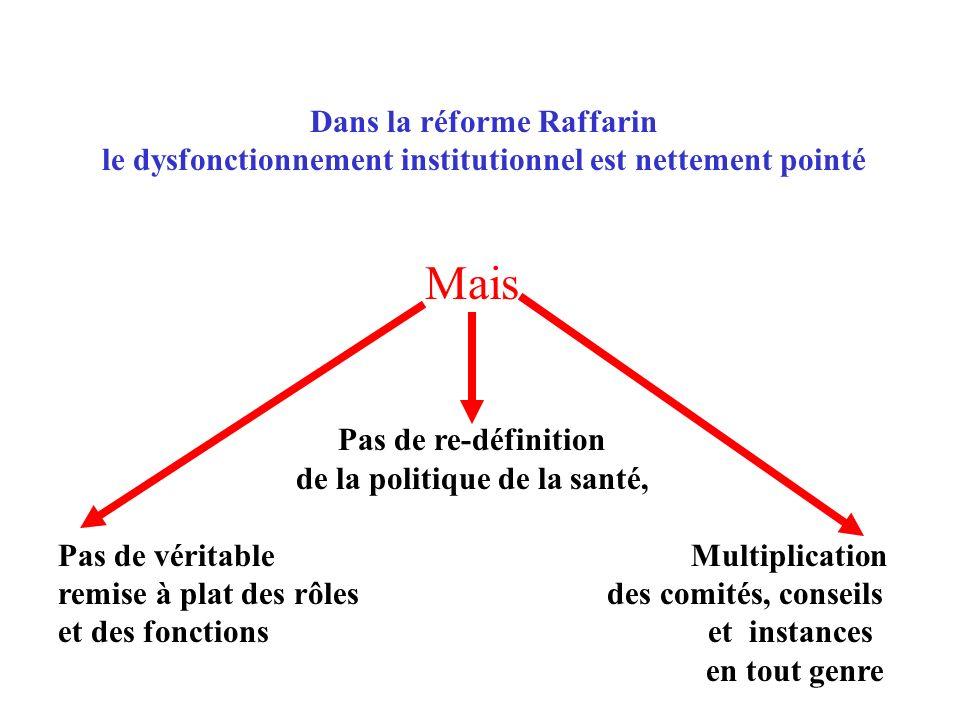 Dans la réforme Raffarin le dysfonctionnement institutionnel est nettement pointé Mais Pas de re-définition de la politique de la santé, Pas de véritable Multiplication remise à plat des rôles des comités, conseils et des fonctions et instances en tout genre