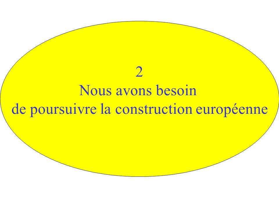 2 Nous avons besoin de poursuivre la construction européenne