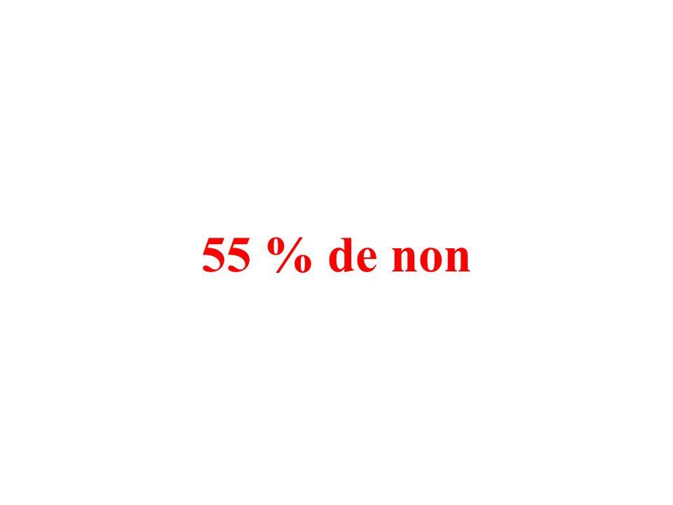 55 % de non