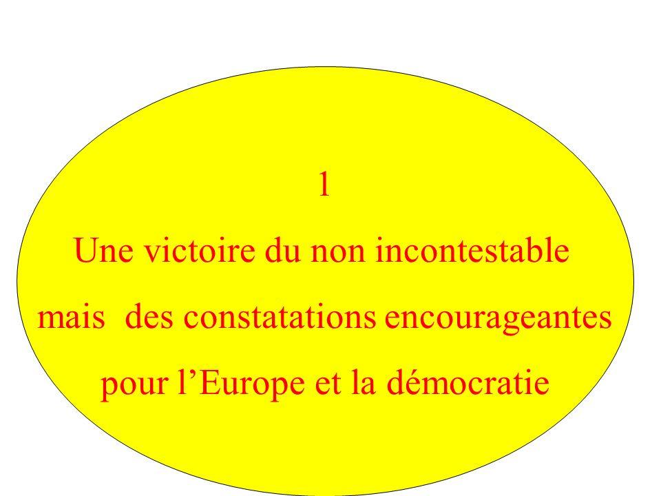 1 Une victoire du non incontestable mais des constatations encourageantes pour lEurope et la démocratie