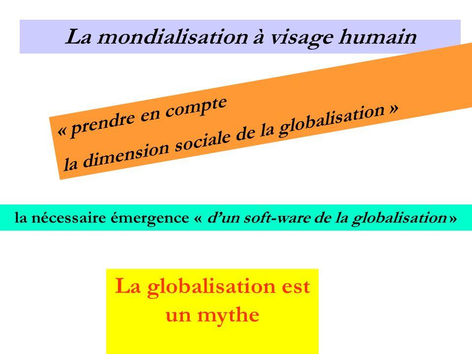 La mondialisation à visage humain « prendre en compte la dimension sociale de la globalisation » la nécessaire émergence « dun soft-ware de la globalisation » La globalisation est un mythe