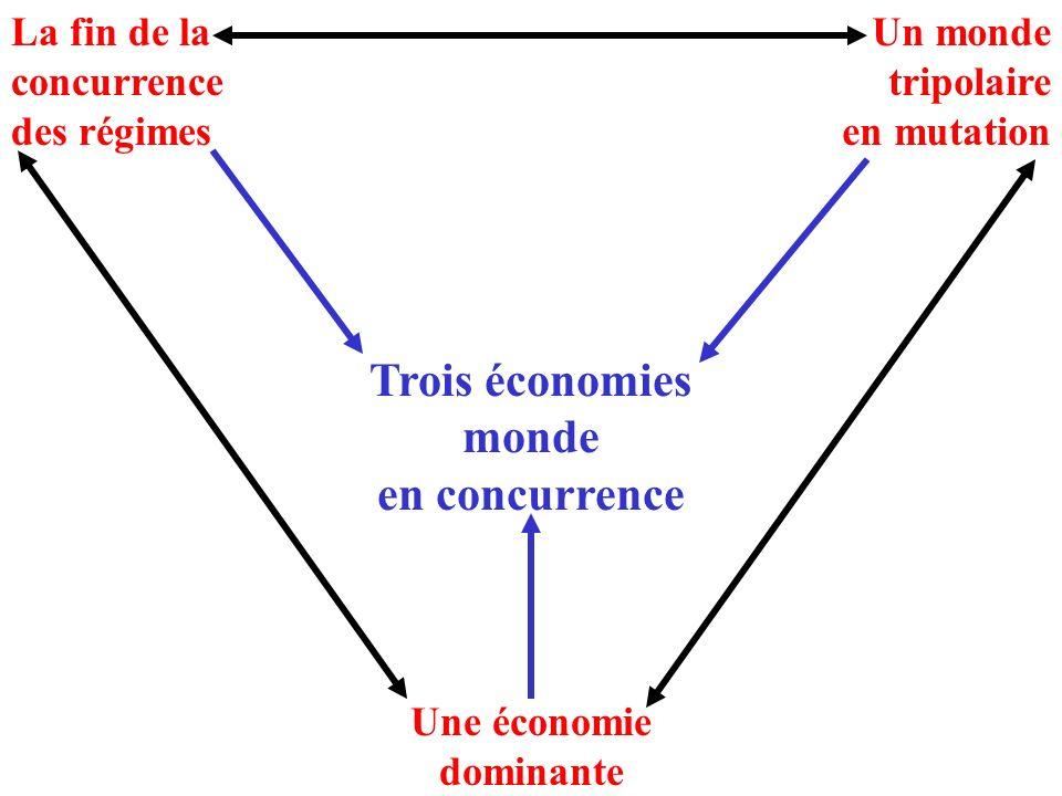 Croissance et répartition du stock dinvestissements directs de létranger 1980199020002002 Monde milliards de $ 699195461457123 Total monde = 100 Dont: