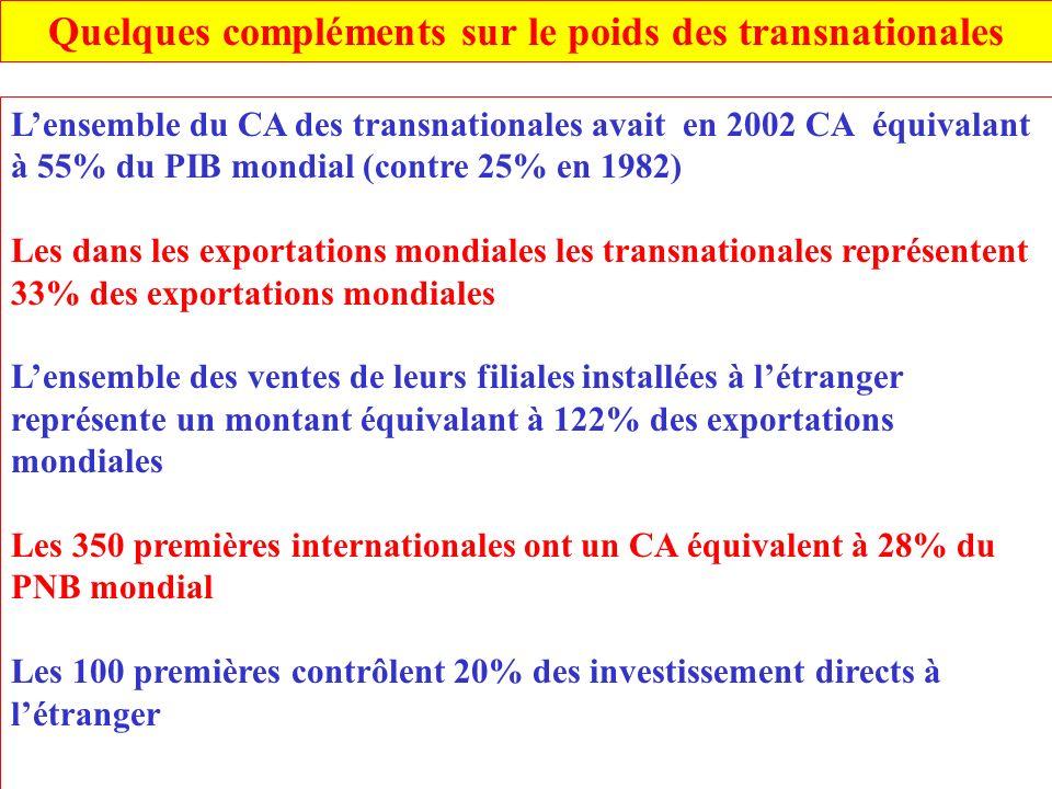 Globalisation et IDE 1990=100 700 100 200 IDE Commerce mondial PIB mondial 1990 2000