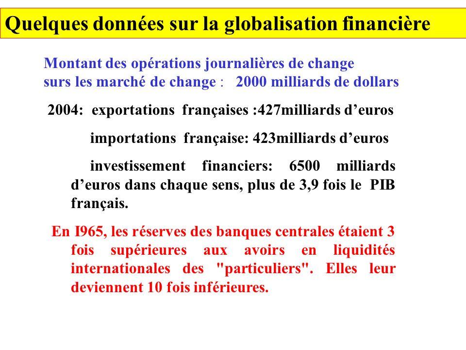 Le « Big Bang » financier Entreprises financières géantes Déréglementation et multiplication des produits financiers La révolution dInternet Taux de c