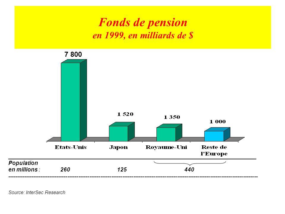 Part des actionnaires étrangers dans les entreprises du CAC 40 Source: Georgeson Shareholder