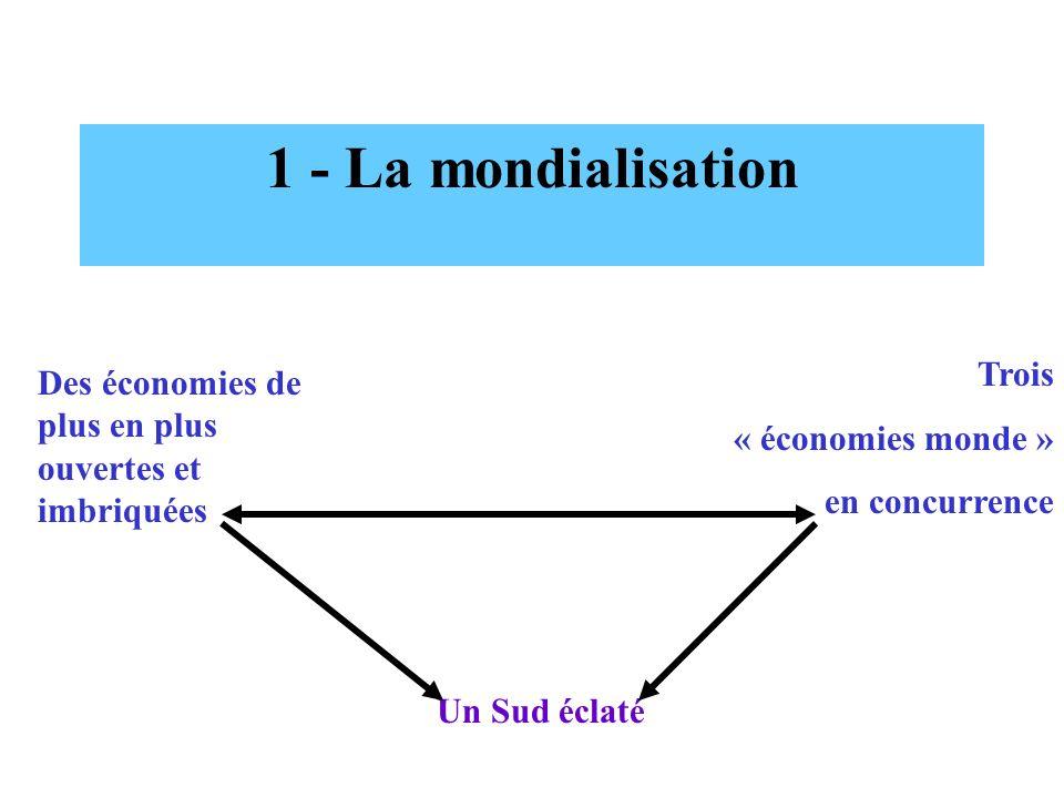 1 - La mondialisation Des économies de plus en plus ouvertes et imbriquées Trois « économies monde » en concurrence Un Sud éclaté
