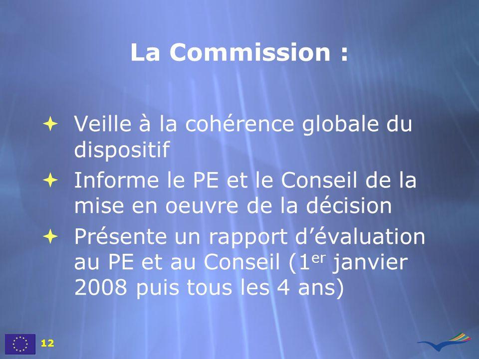 La Commission : Veille à la cohérence globale du dispositif Informe le PE et le Conseil de la mise en oeuvre de la décision Présente un rapport dévalu