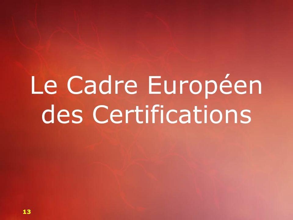 Le Cadre Européen des Certifications 13