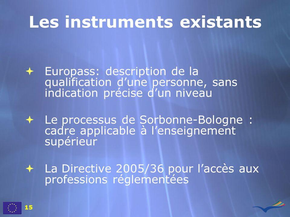 Les instruments existants Europass: description de la qualification dune personne, sans indication précise dun niveau Le processus de Sorbonne-Bologne