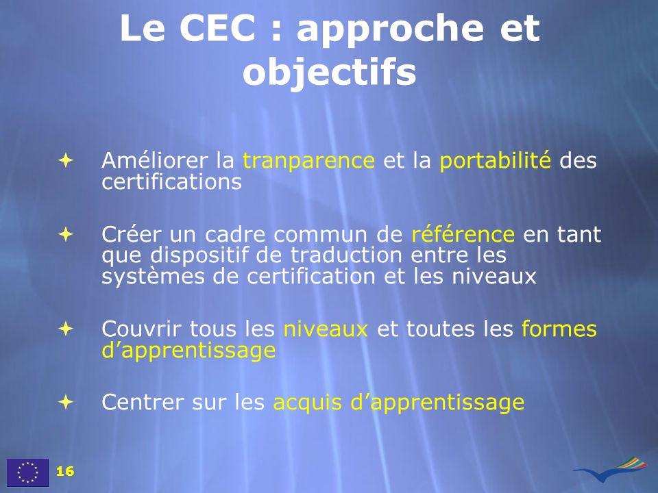 Le CEC : approche et objectifs Améliorer la tranparence et la portabilité des certifications Créer un cadre commun de référence en tant que dispositif