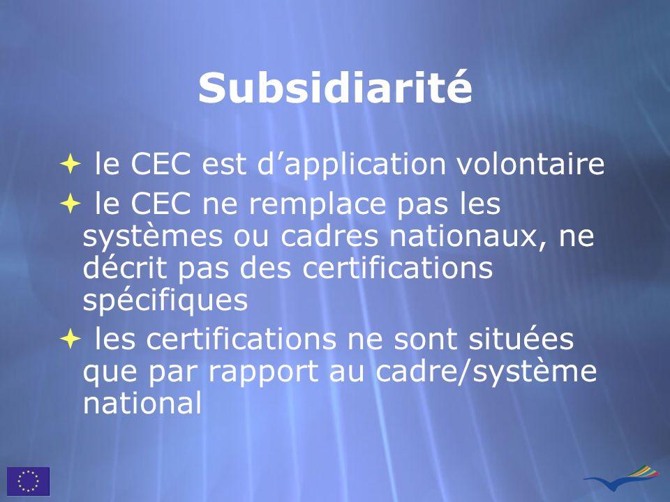 Subsidiarité le CEC est dapplication volontaire le CEC ne remplace pas les systèmes ou cadres nationaux, ne décrit pas des certifications spécifiques