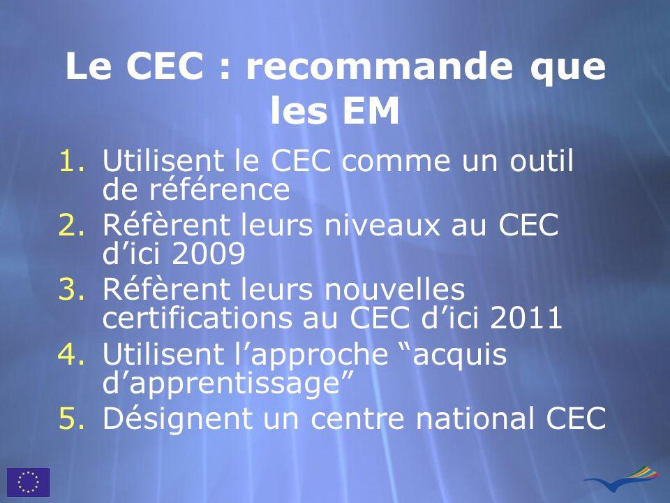Le CEC : recommande que les EM 1.Utilisent le CEC comme un outil de référence 2.Réfèrent leurs niveaux au CEC dici 2009 3.Réfèrent leurs nouvelles cer
