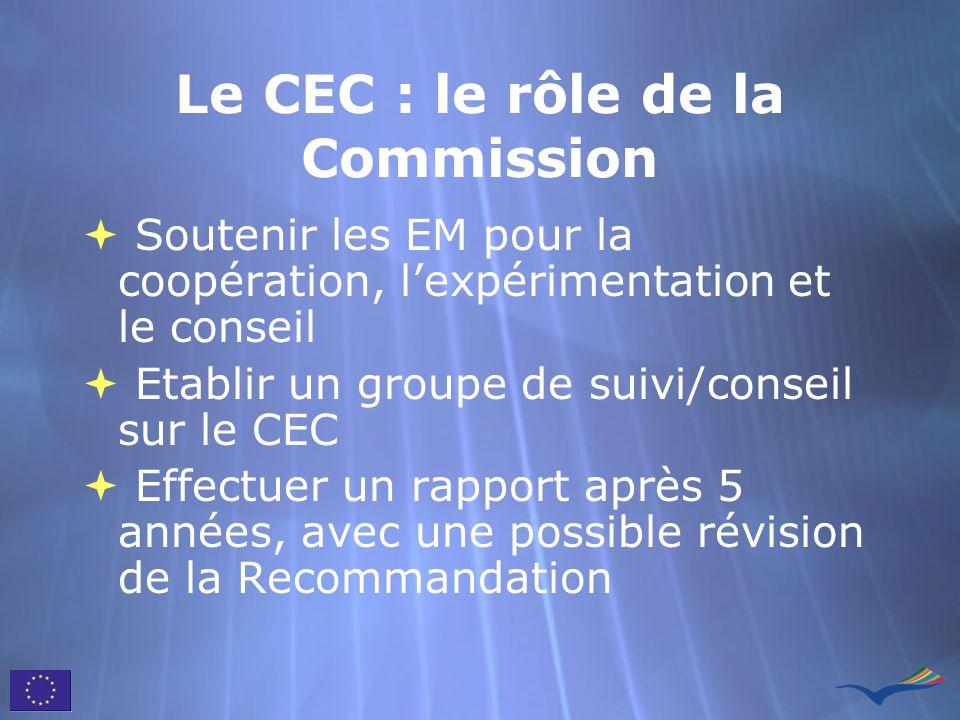 Le CEC : le rôle de la Commission Soutenir les EM pour la coopération, lexpérimentation et le conseil Etablir un groupe de suivi/conseil sur le CEC Ef
