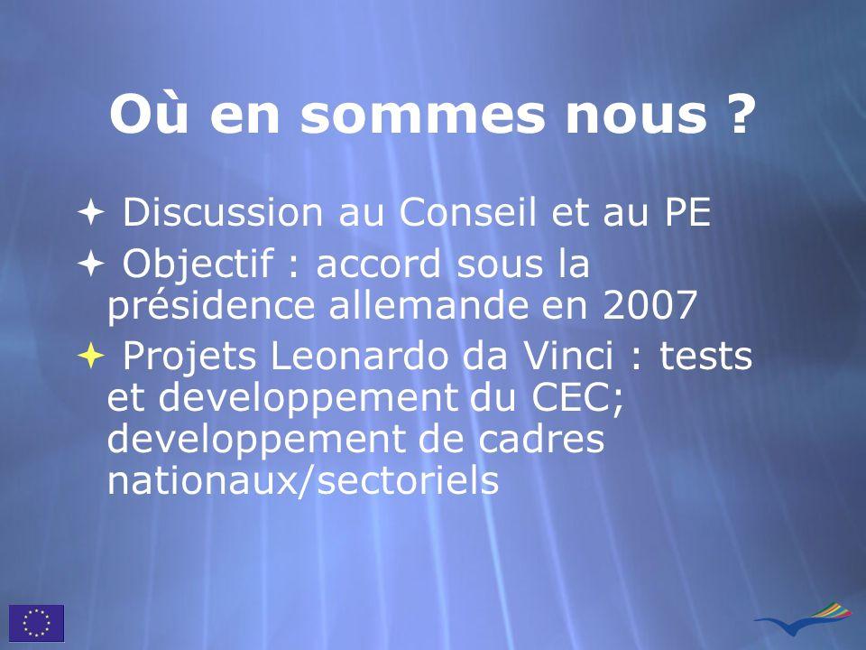 Où en sommes nous ? Discussion au Conseil et au PE Objectif : accord sous la présidence allemande en 2007 Projets Leonardo da Vinci : tests et develop