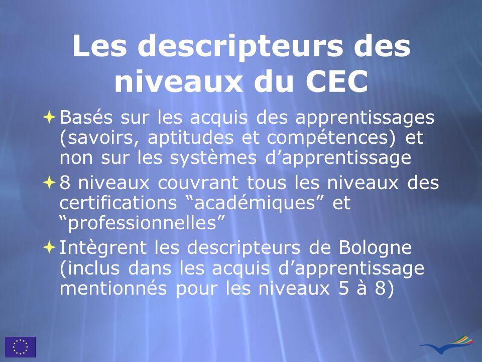 Les descripteurs des niveaux du CEC Basés sur les acquis des apprentissages (savoirs, aptitudes et compétences) et non sur les systèmes dapprentissage