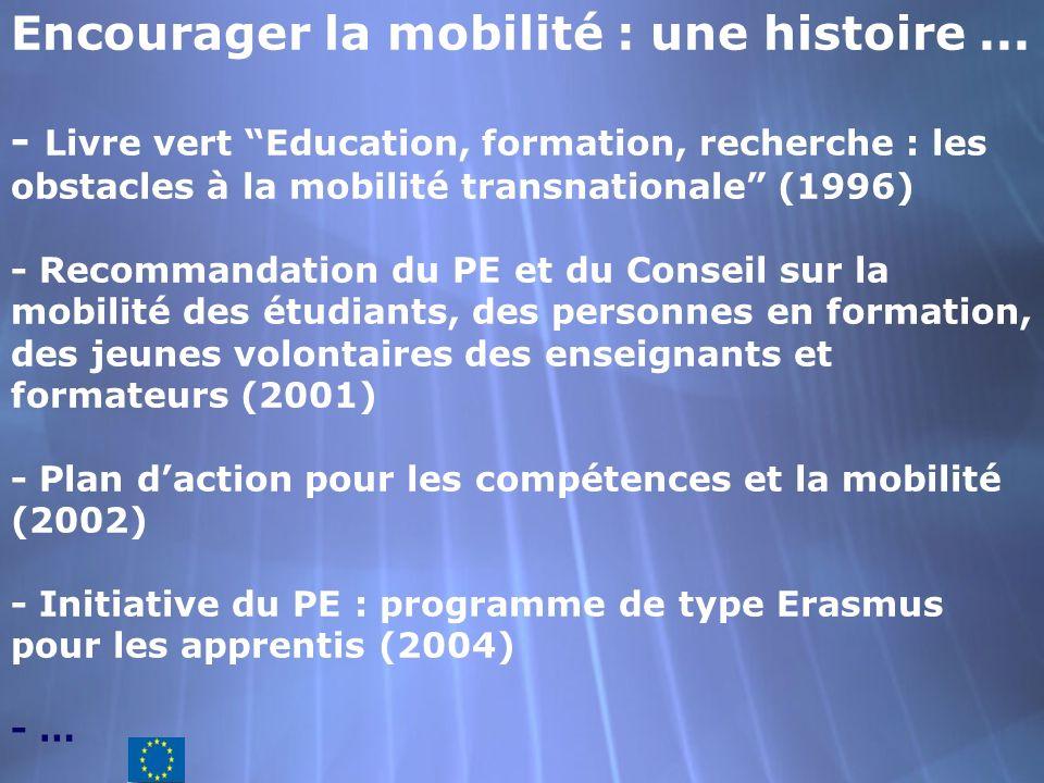 Encourager la mobilité : une histoire... - Livre vert Education, formation, recherche : les obstacles à la mobilité transnationale (1996) - Recommanda