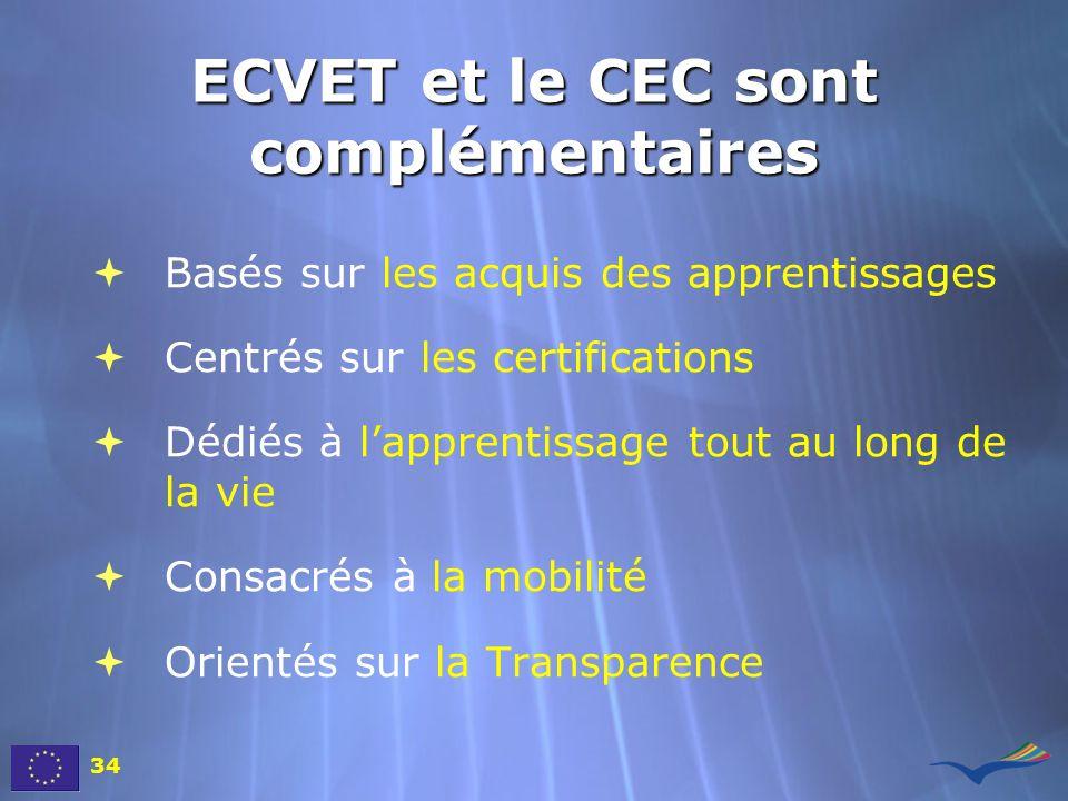 ECVET et le CEC sont complémentaires Basés sur les acquis des apprentissages Centrés sur les certifications Dédiés à lapprentissage tout au long de la