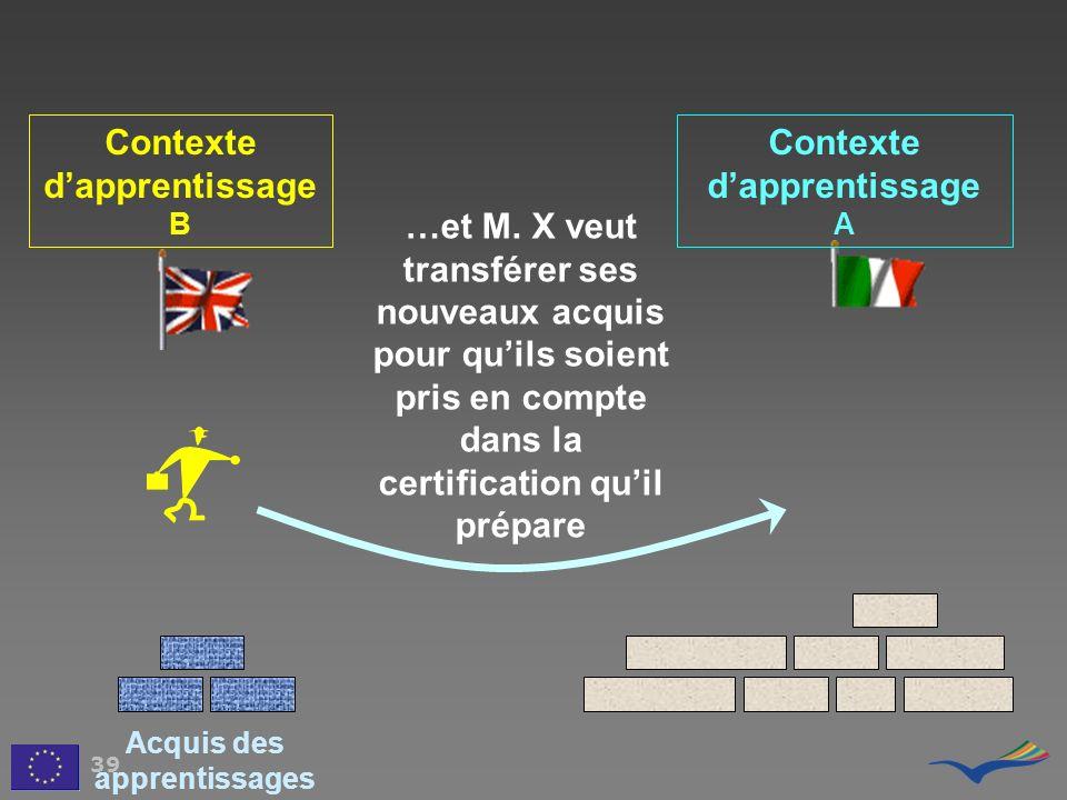 Contexte dapprentissage B Contexte dapprentissage A 39 …et M. X veut transférer ses nouveaux acquis pour quils soient pris en compte dans la certifica