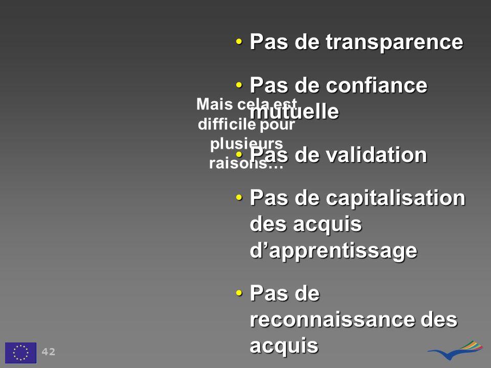 42 Mais cela est difficile pour plusieurs raisons… Pas de transparencePas de transparence Pas de confiance mutuellePas de confiance mutuelle Pas de va